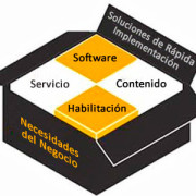 SAP-rapid-deployment-solutions