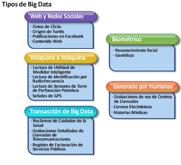 Big data traducido